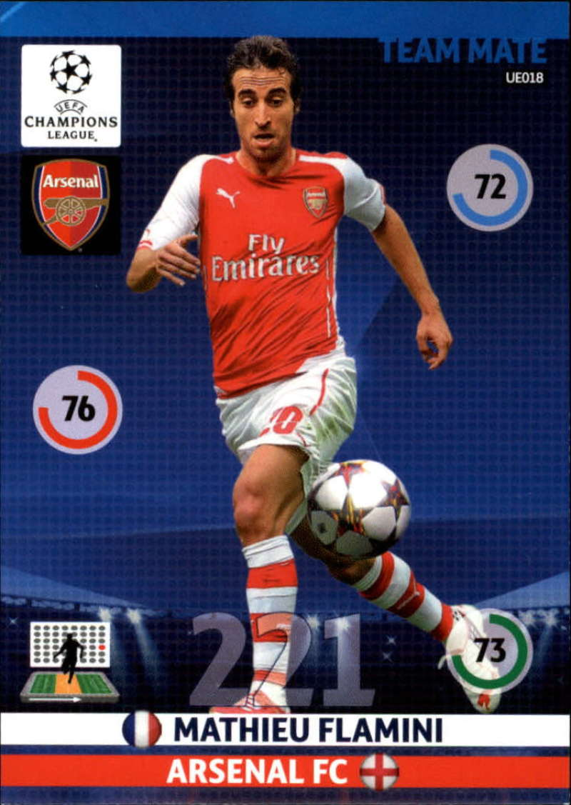 2014-15 UEFA Champions League Adrenalyn XL Update Edition Soccer #UE018 Mathieu Flamini Arsenal  Official Futbol Trading Card by Panini