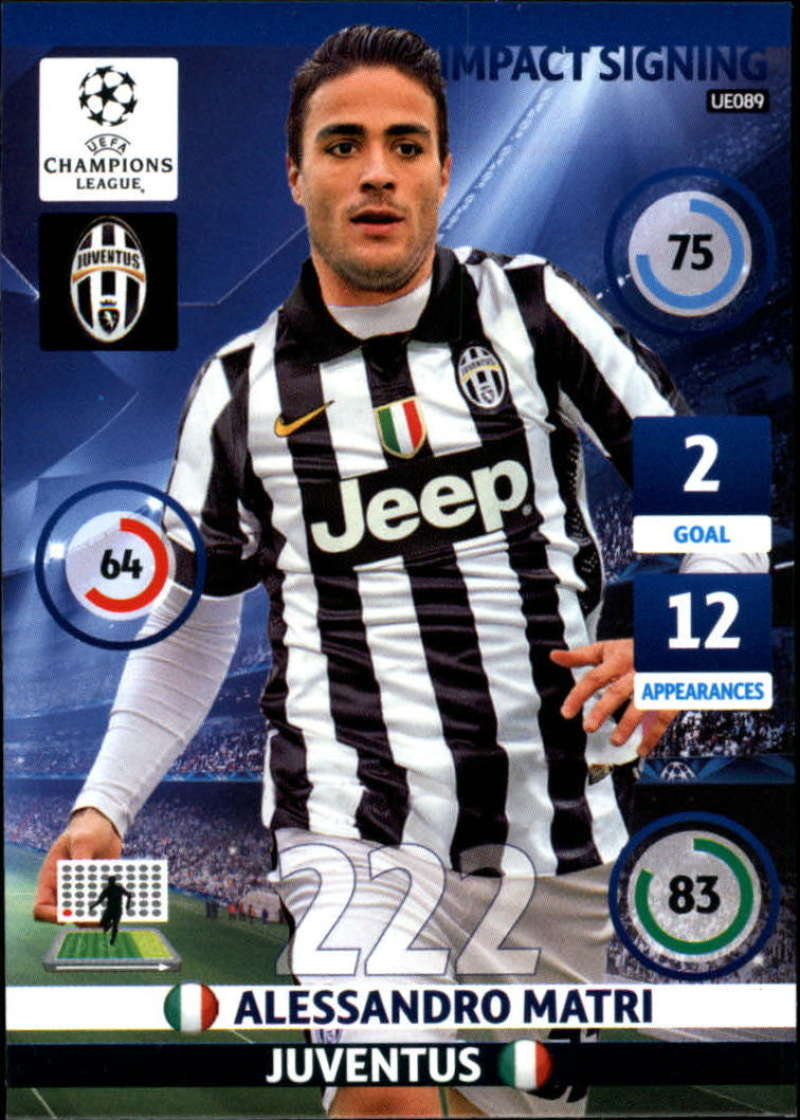2014-15 UEFA Champions League Adrenalyn XL Update Edition Soccer #UE089 Alessandro Matri Juventus  Official Futbol Trading Card by Panini
