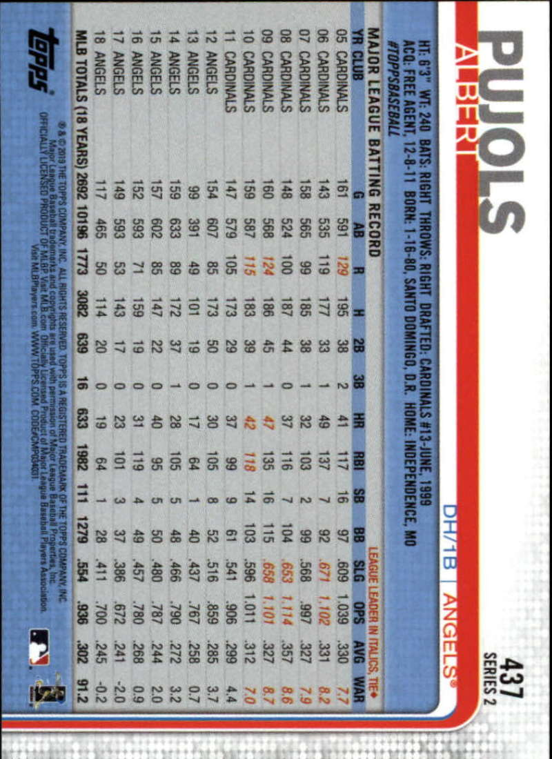 2019-Topps-MLB-Photo-Variation-SP-Series-1-amp-2-Short-Print-Pick-Your-Cards-Lot thumbnail 19