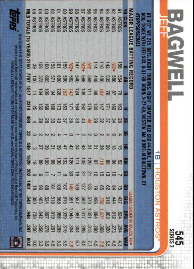 2019-Topps-MLB-Photo-Variation-SP-Series-1-amp-2-Short-Print-Pick-Your-Cards-Lot thumbnail 38
